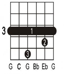 chord-cm#7