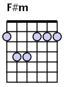 chord f#m