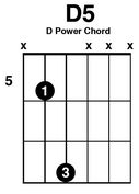 chord D5