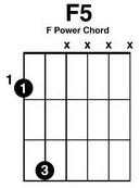 chord f5