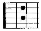 chord A7