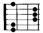 chord A#