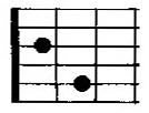 chord E7