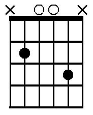 chord G/B