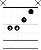 аккорд F упрощенная форма