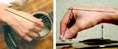 правильная постановка руки на гитаре